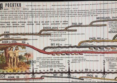 1. Chronologie lidstva-9